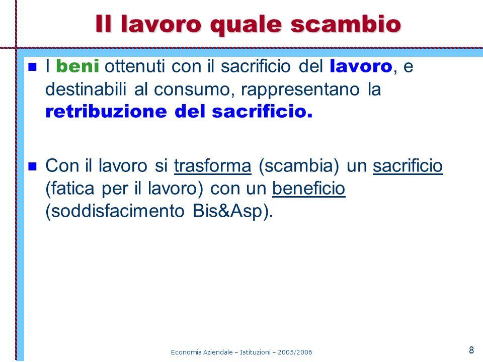 Economia Aziendale – Istituzioni – 2005/2006 49 2.8 - Postulati generali [5] Luomo è operoso Presta lavoro (sacrificio) per svolgere attività di produzione e di consumo.