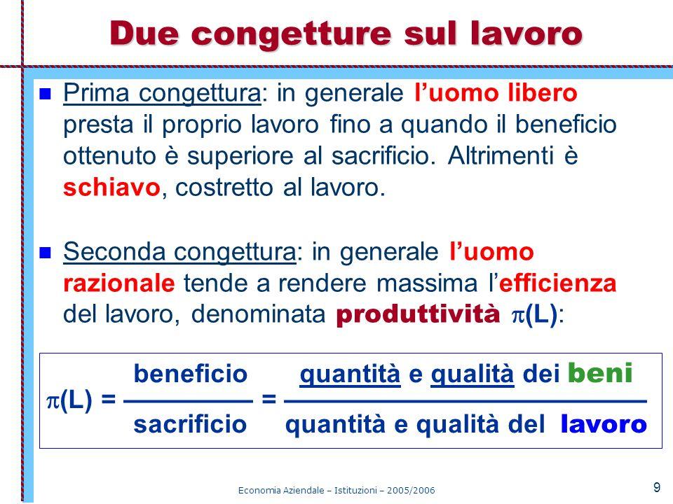 Economia Aziendale – Istituzioni – 2005/2006 10 Bisogni e Aspirazioni: sono le motivazioni, Beni e Lavoro: sono i mezzi necessari.