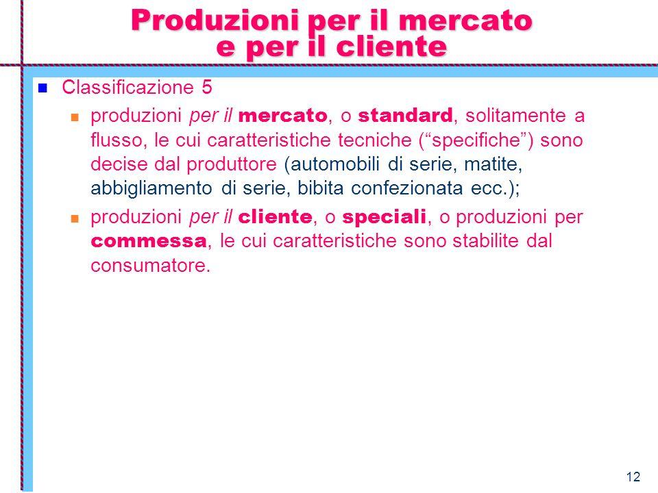 12 Produzioni per il mercato e per il cliente Classificazione 5 produzioni per il mercato, o standard, solitamente a flusso, le cui caratteristiche te