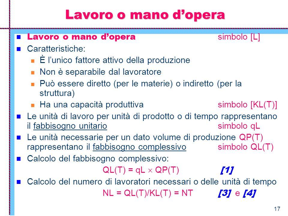 17 Lavoro o mano dopera Lavoro o mano dopera simbolo [L] Caratteristiche: È lunico fattore attivo della produzione Non è separabile dal lavoratore Può