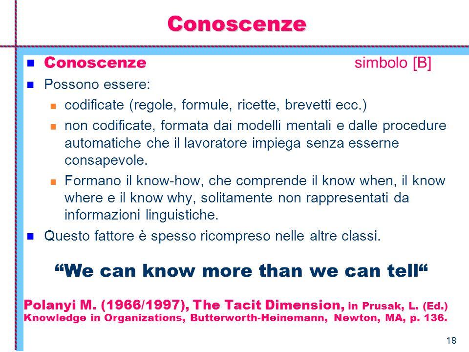 18 Conoscenze Conoscenze simbolo [B] Possono essere: codificate (regole, formule, ricette, brevetti ecc.) non codificate, formata dai modelli mentali