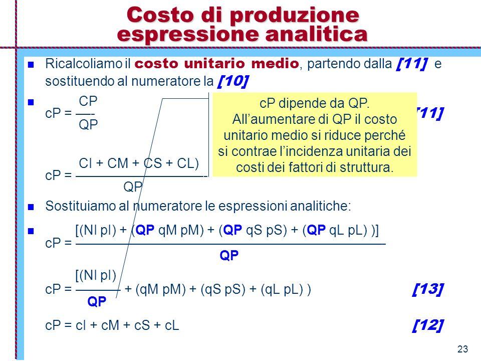 23 Costo di produzione espressione analitica Ricalcoliamo il costo unitario medio, partendo dalla [11] e sostituendo al numeratore la [10] CP cP = ––-