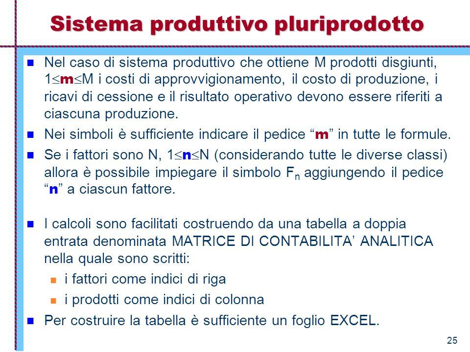 25 Sistema produttivo pluriprodotto Nel caso di sistema produttivo che ottiene M prodotti disgiunti, 1 m M i costi di approvvigionamento, il costo di