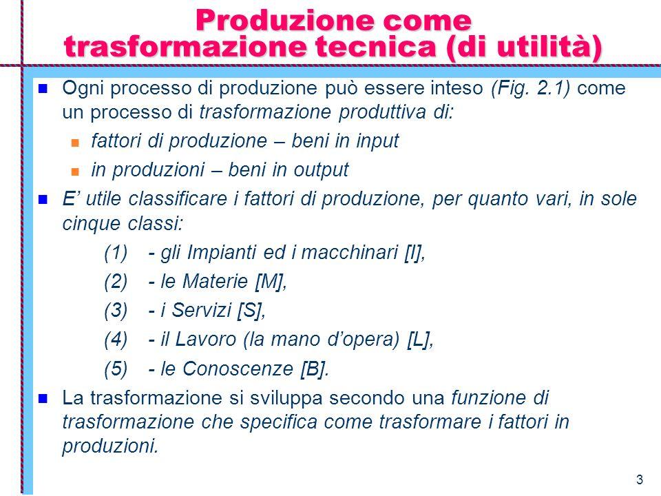 3 Produzione come trasformazione tecnica (di utilità) Ogni processo di produzione può essere inteso (Fig. 2.1) come un processo di trasformazione prod