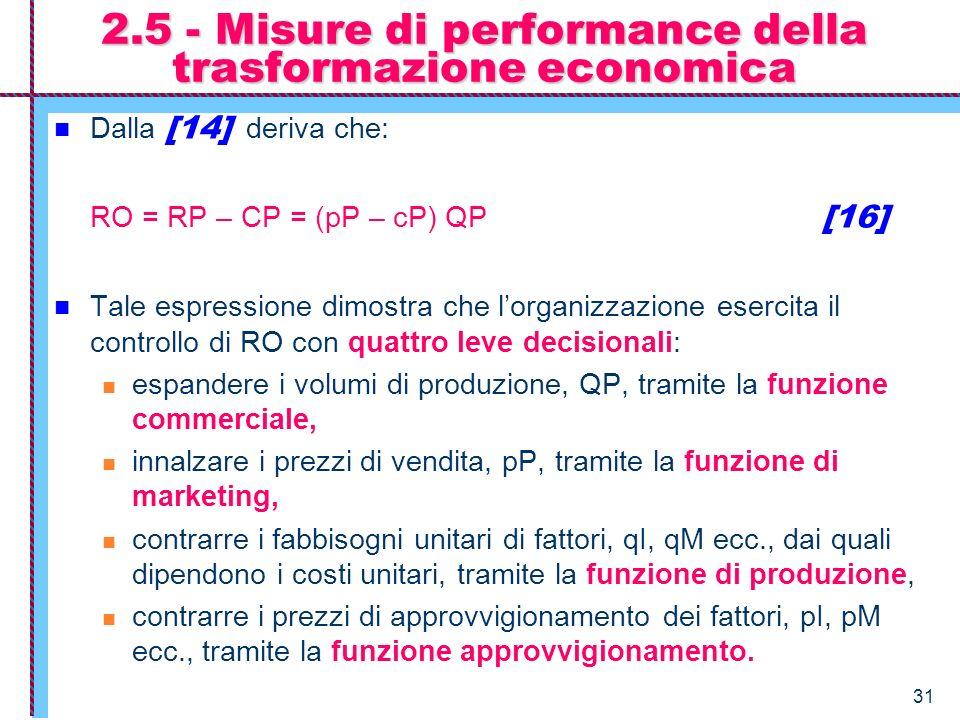 31 2.5 - Misure di performance della trasformazione economica Dalla [14] deriva che: RO = RP – CP = (pP – cP) QP [16] Tale espressione dimostra che lo
