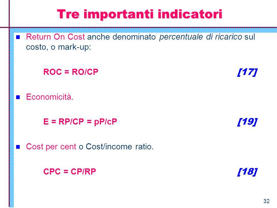 32 Tre importanti indicatori Return On Cost anche denominato percentuale di ricarico sul costo, o mark-up: ROC = RO/CP [17] Economicità. E = RP/CP = p