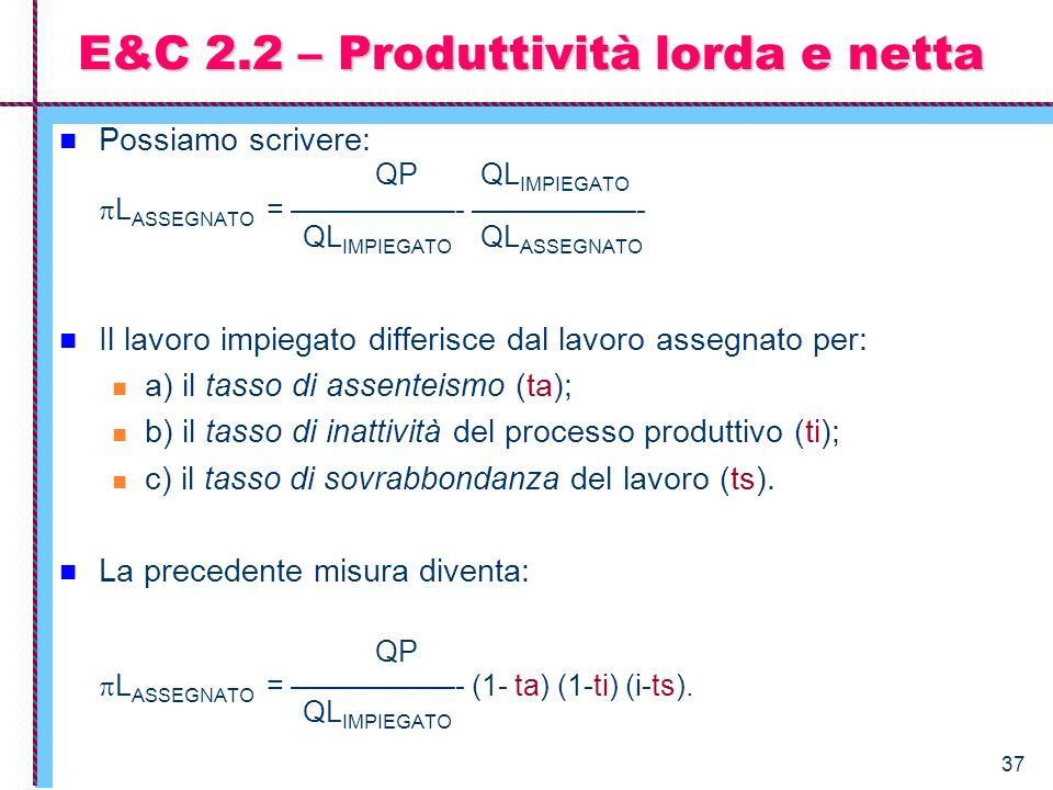 37 E&C 2.2 – Produttività lorda e netta Possiamo scrivere: QPQL IMPIEGATO L ASSEGNATO = ––––––––––- ––––––––––- QL IMPIEGATO QL ASSEGNATO Il lavoro im