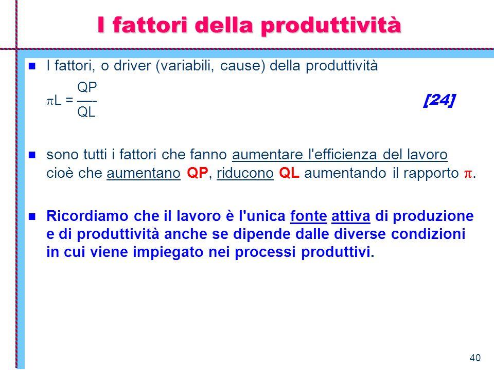 40 I fattori della produttività I fattori, o driver (variabili, cause) della produttività QP L = ––- [24] QL sono tutti i fattori che fanno aumentare
