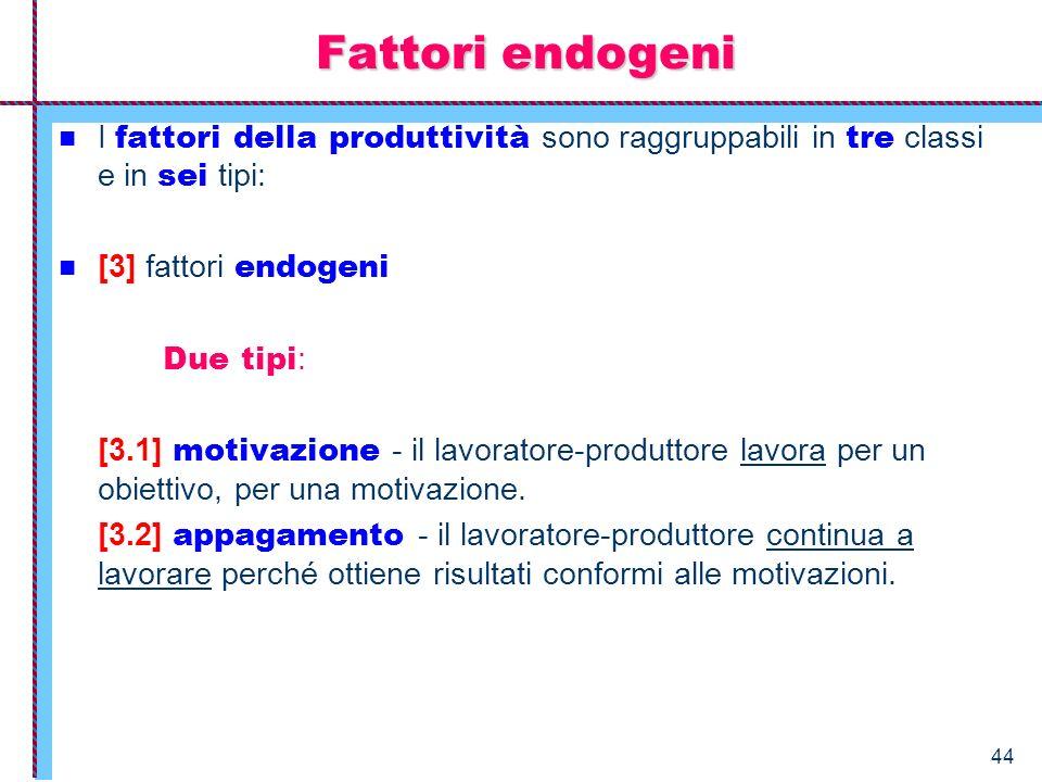 44 Fattori endogeni I fattori della produttività sono raggruppabili in tre classi e in sei tipi: [3] fattori endogeni Due tipi : [3.1] motivazione - i