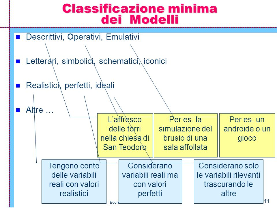 Economia Aziendale – Istituzioni 11 Classificazione minima dei Modelli Descrittivi, Operativi, Emulativi Letterari, simbolici, schematici, iconici Rea
