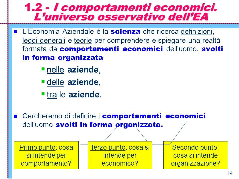 14 LEconomia Aziendale è la scienza che ricerca definizioni, leggi generali e teorie per comprendere e spiegare una realtà formata da comportamenti ec
