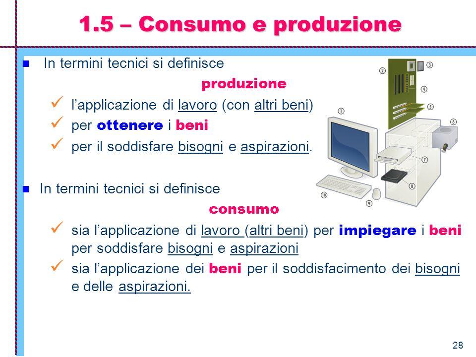 28 In termini tecnici si definisce produzione lapplicazione di lavoro (con altri beni) per ottenere i beni per il soddisfare bisogni e aspirazioni. In