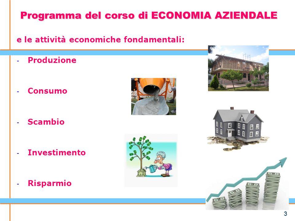 64 Definiamo AZIENDE le organizzazioni durevoli o sistemi economici istituzionalizzati nelle quali vengono svolte in forma collettiva le attività: di consumo di produzione di risparmio di investimento di scambio della ricchezza.