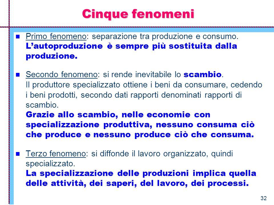 32 Primo fenomeno: separazione tra produzione e consumo. Lautoproduzione è sempre più sostituita dalla produzione. Secondo fenomeno: si rende inevitab