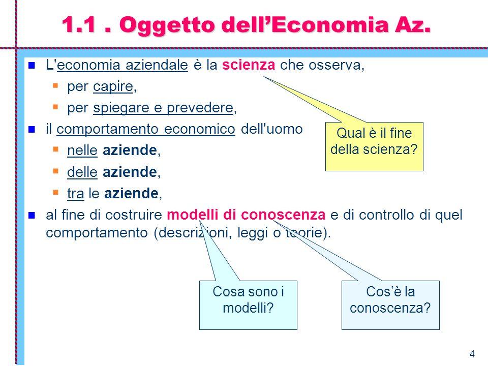 4 1.1. Oggetto dellEconomia Az. L'economia aziendale è la scienza che osserva, per capire, per spiegare e prevedere, il comportamento economico dell'u