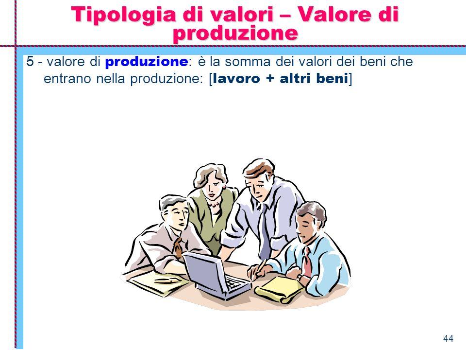 44 5 - valore di produzione : è la somma dei valori dei beni che entrano nella produzione: [ lavoro + altri beni ] Tipologia di valori – Valore di pro