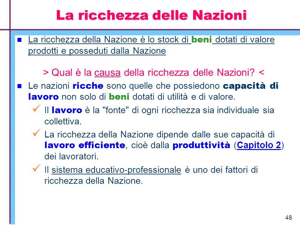48 La ricchezza della Nazione è lo stock di beni dotati di valore prodotti e posseduti dalla Nazione > Qual è la causa della ricchezza delle Nazioni?