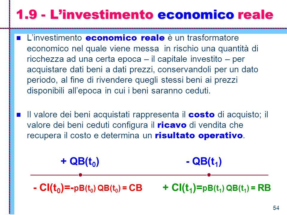 54 Linvestimento economico reale è un trasformatore economico nel quale viene messa in rischio una quantità di ricchezza ad una certa epoca – il capit