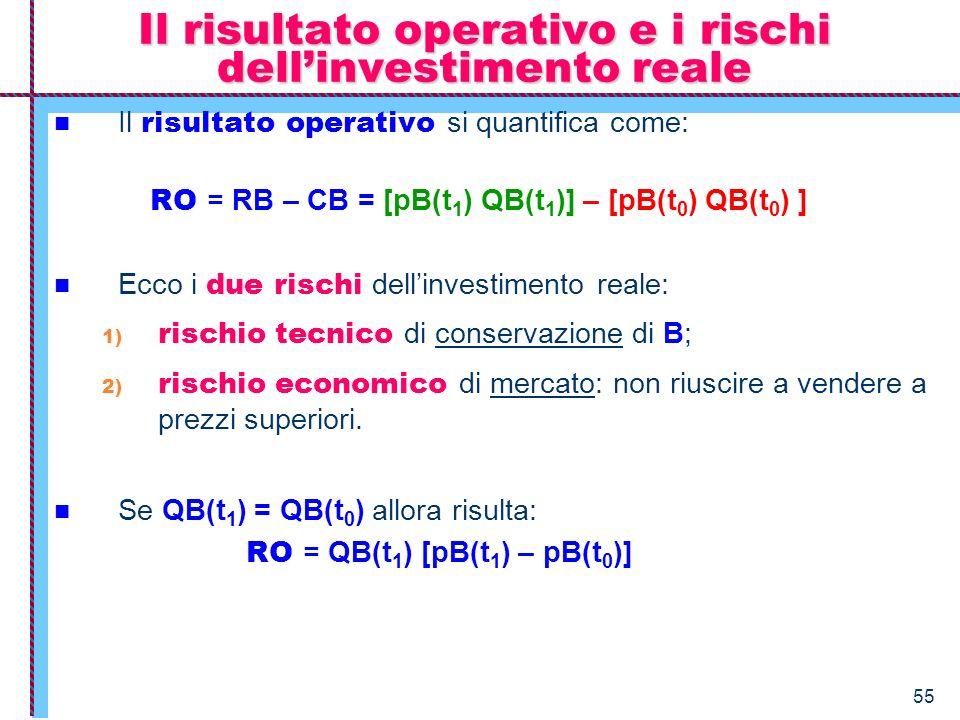 55 Il risultato operativo si quantifica come: RO = RB – CB = [pB(t 1 ) QB(t 1 )] – [pB(t 0 ) QB(t 0 ) ] Ecco i due rischi dellinvestimento reale: 1) r