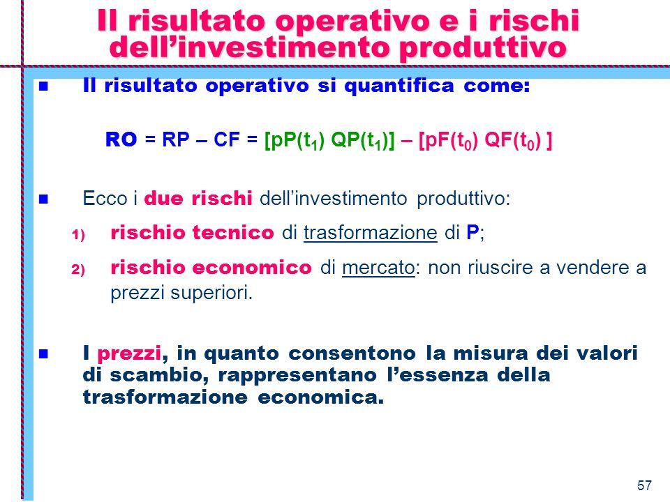 57 Il risultato operativo si quantifica come: RO = RP – CF = [pP(t 1 ) QP(t 1 )] – [pF(t 0 ) QF(t 0 ) ] Ecco i due rischi dellinvestimento produttivo: