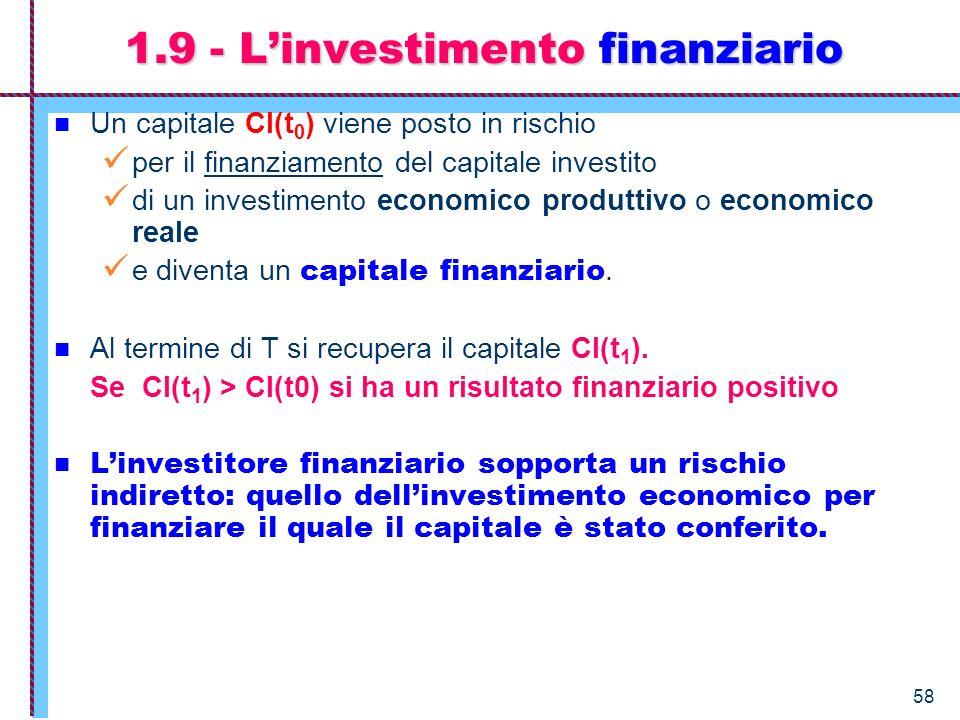 58 Un capitale CI(t 0 ) viene posto in rischio per il finanziamento del capitale investito di un investimento economico produttivo o economico reale e
