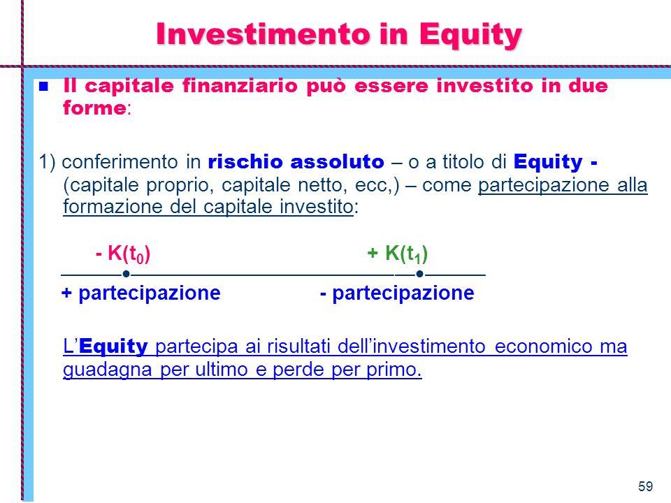59 Il capitale finanziario può essere investito in due forme : 1) conferimento in rischio assoluto – o a titolo di Equity - (capitale proprio, capital