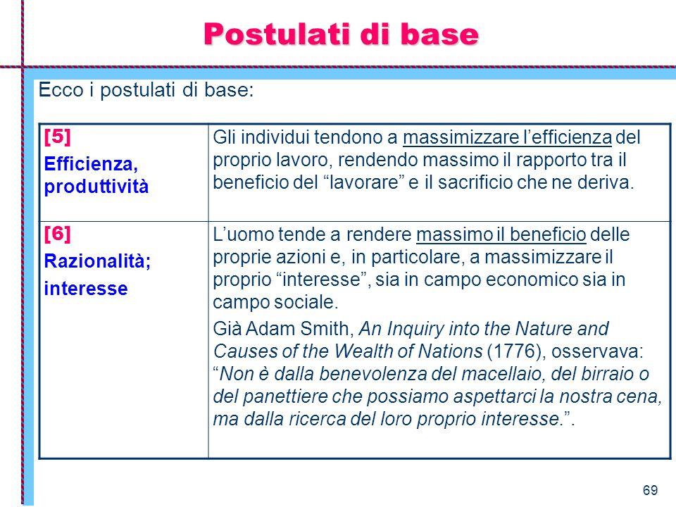 69 Ecco i postulati di base: Postulati di base [5] Efficienza, produttività Gli individui tendono a massimizzare lefficienza del proprio lavoro, rende