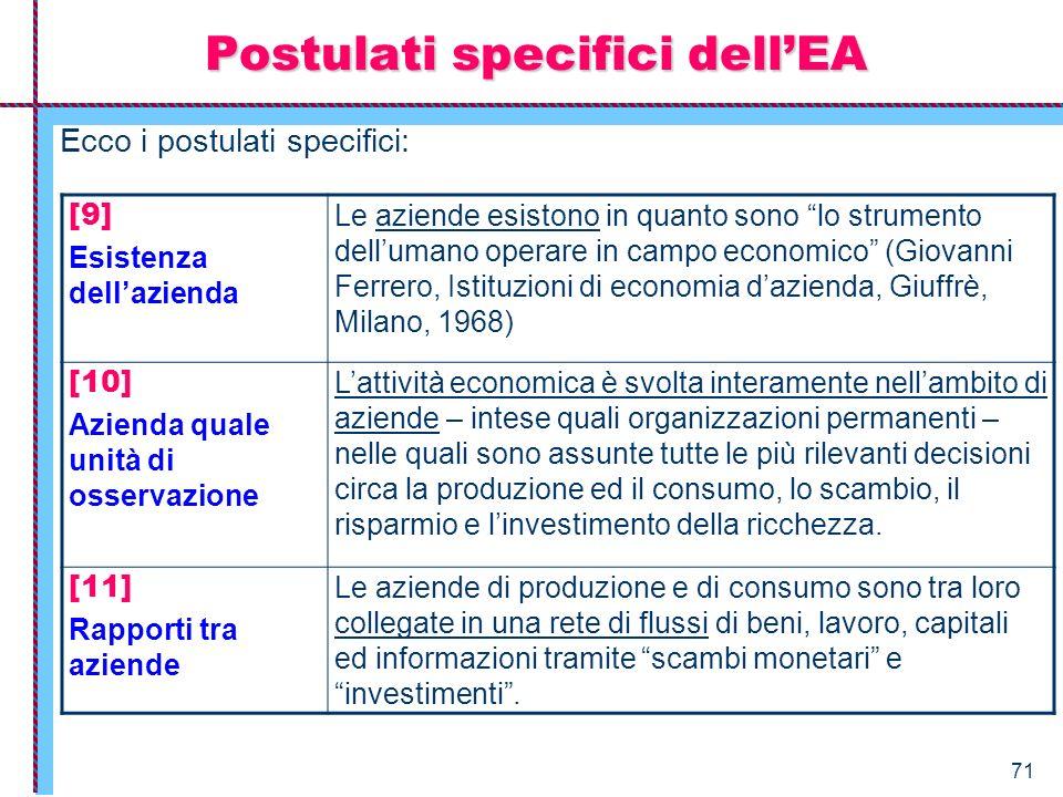 71 Ecco i postulati specifici: Postulati specifici dellEA [9] Esistenza dellazienda Le aziende esistono in quanto sono lo strumento dellumano operare