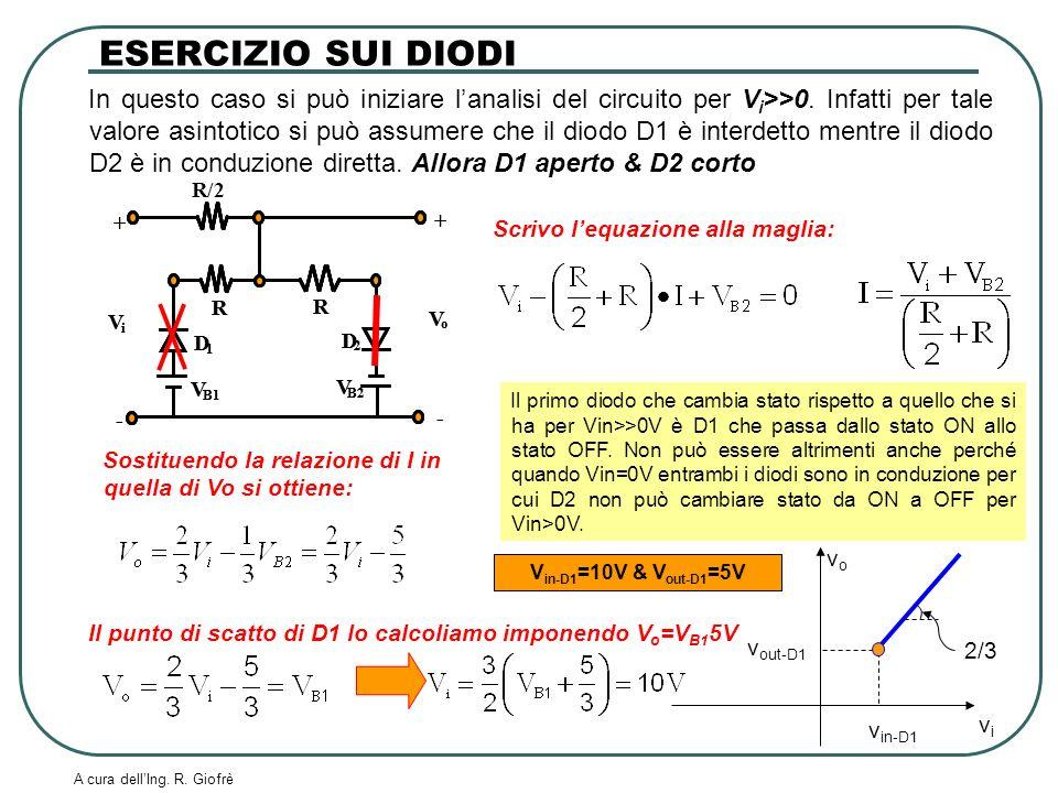 A cura dellIng. R. Giofrè In questo caso si può iniziare lanalisi del circuito per V i >>0. Infatti per tale valore asintotico si può assumere che il
