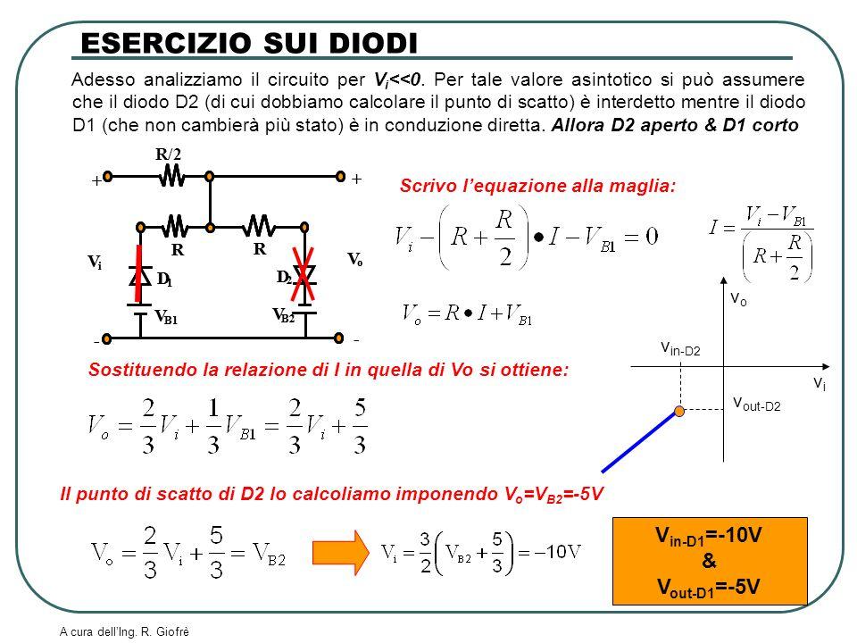 A cura dellIng. R. Giofrè Adesso analizziamo il circuito per V i <<0. Per tale valore asintotico si può assumere che il diodo D2 (di cui dobbiamo calc