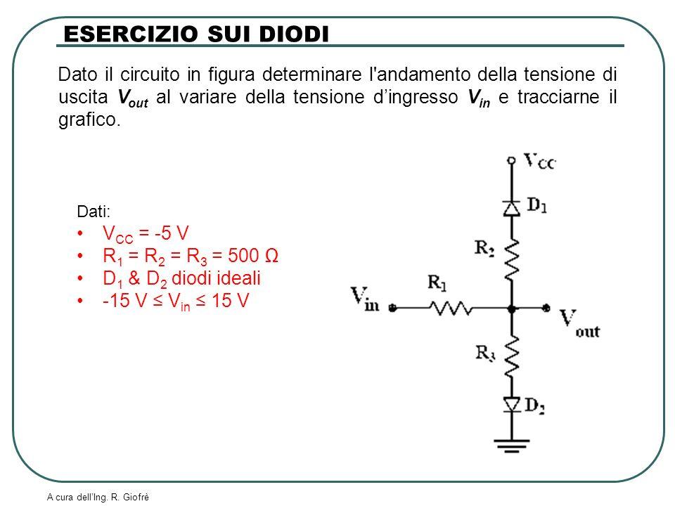 A cura dellIng. R. Giofrè Dato il circuito in figura determinare l'andamento della tensione di uscita V out al variare della tensione dingresso V in e
