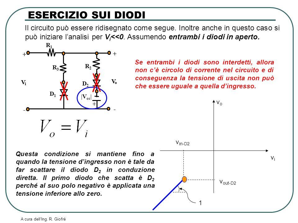 A cura dellIng. R. Giofrè Il circuito può essere ridisegnato come segue. Inoltre anche in questo caso si può iniziare lanalisi per V i <<0. Assumendo