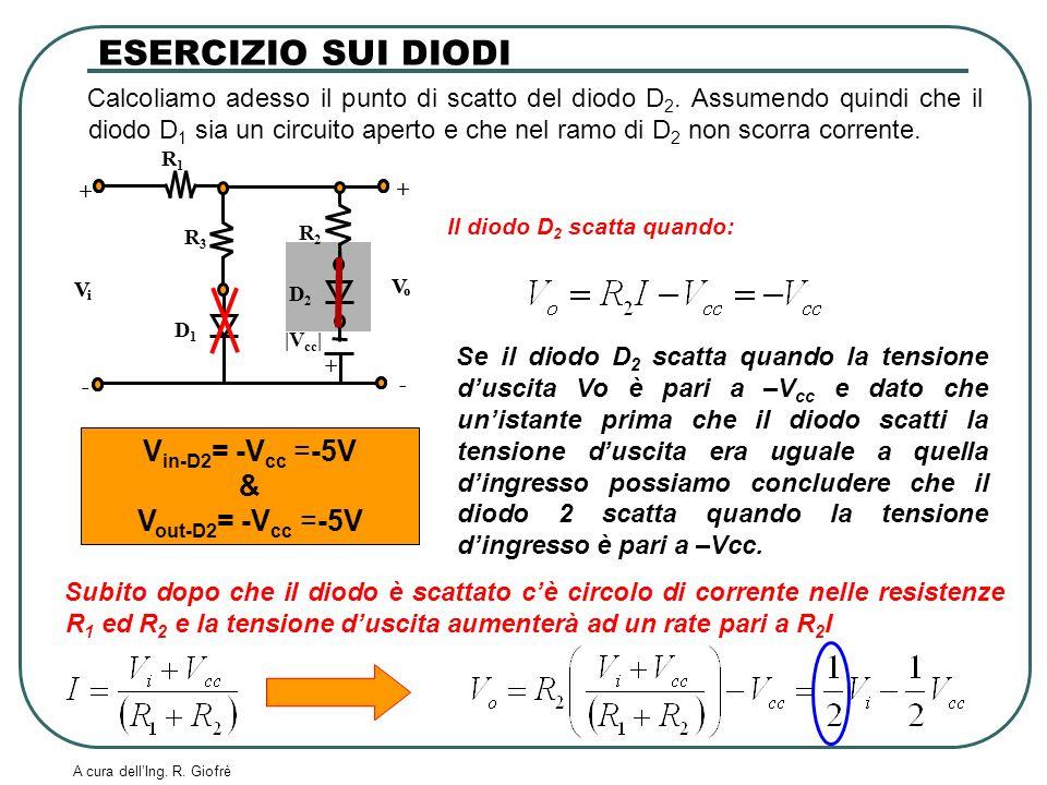 A cura dellIng. R. Giofrè Calcoliamo adesso il punto di scatto del diodo D 2. Assumendo quindi che il diodo D 1 sia un circuito aperto e che nel ramo