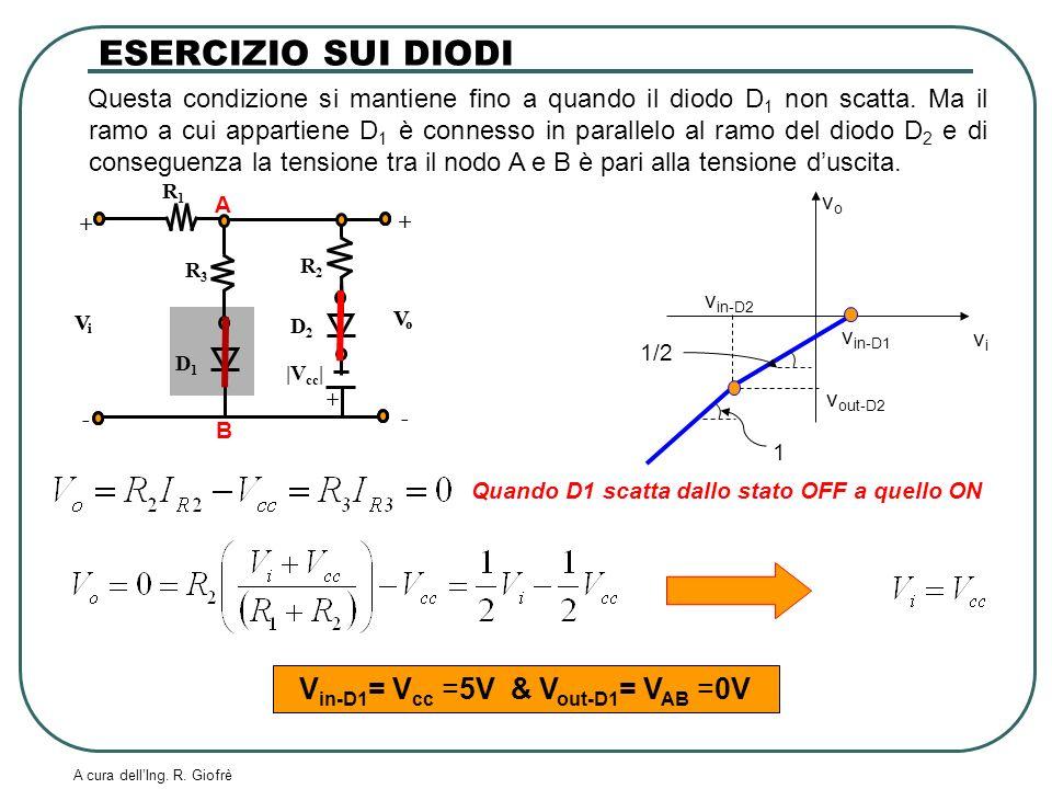 A cura dellIng. R. Giofrè Questa condizione si mantiene fino a quando il diodo D 1 non scatta. Ma il ramo a cui appartiene D 1 è connesso in parallelo