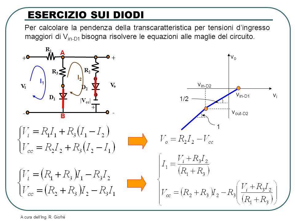 A cura dellIng. R. Giofrè Per calcolare la pendenza della transcaratteristica per tensioni dingresso maggiori di V in-D1 bisogna risolvere le equazion
