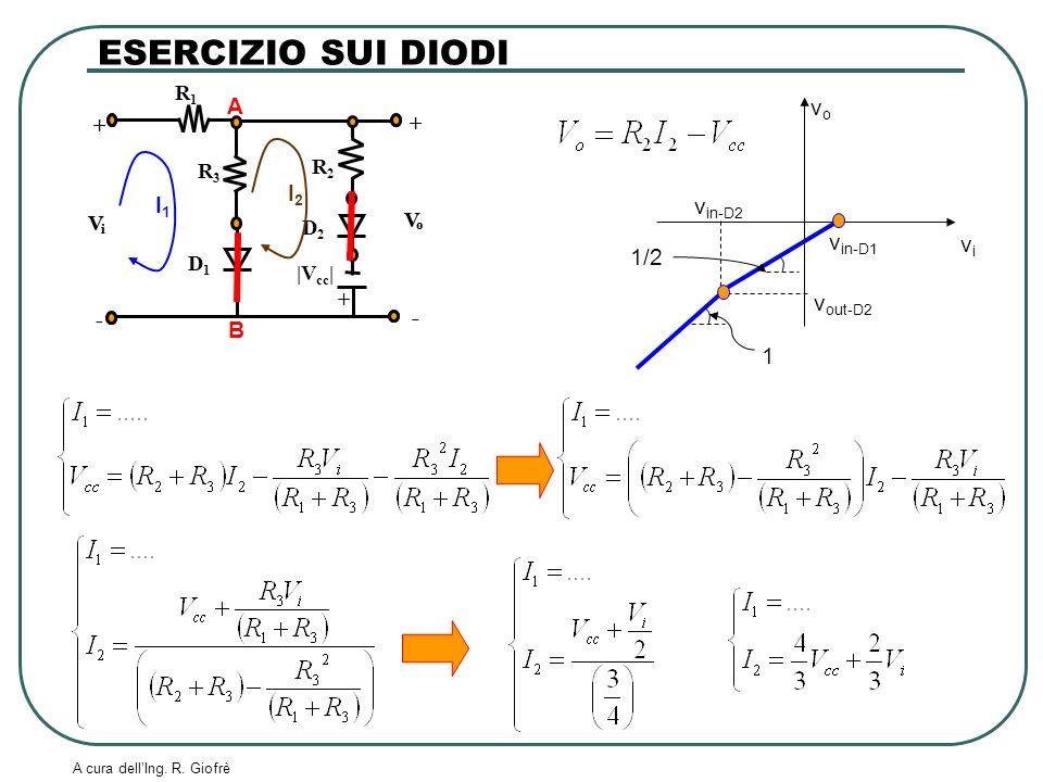 A cura dellIng. R. Giofrè ESERCIZIO SUI DIODI vivi vovo v out-D2 v in-D2 1 1/2 v in-D1 V o V i R2R2 + - + - V o R1R1 V i R3R3 + - + - D1D1 D2D2 |V cc