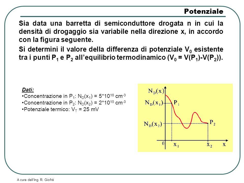 A cura dellIng. R. Giofrè Potenziale Sia data una barretta di semiconduttore drogata n in cui la densità di drogaggio sia variabile nella direzione x,