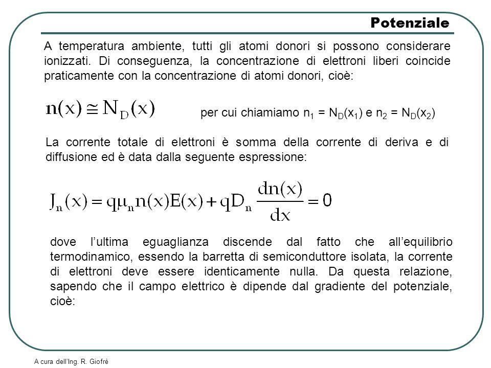 A cura dellIng. R. Giofrè Potenziale A temperatura ambiente, tutti gli atomi donori si possono considerare ionizzati. Di conseguenza, la concentrazion