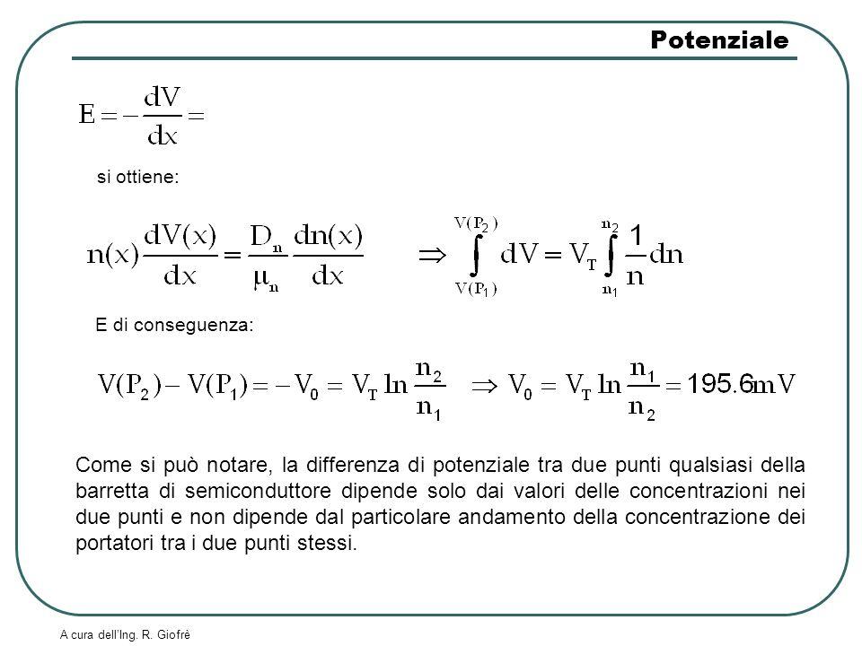 A cura dellIng. R. Giofrè Potenziale si ottiene: Come si può notare, la differenza di potenziale tra due punti qualsiasi della barretta di semicondutt