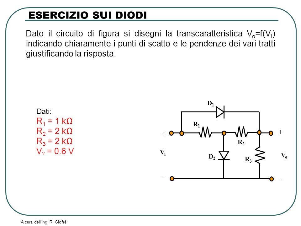 A cura dellIng. R. Giofrè VoVo + R1R1 ViVi - D1D1 D2D2 R2R2 R3R3 + - Dato il circuito di figura si disegni la transcaratteristica V o =f(V I ) indican