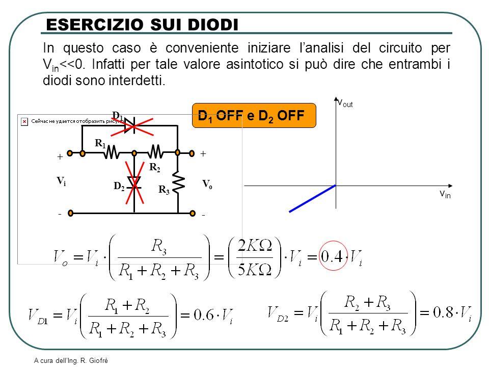 A cura dellIng. R. Giofrè In questo caso è conveniente iniziare lanalisi del circuito per V in <<0. Infatti per tale valore asintotico si può dire che