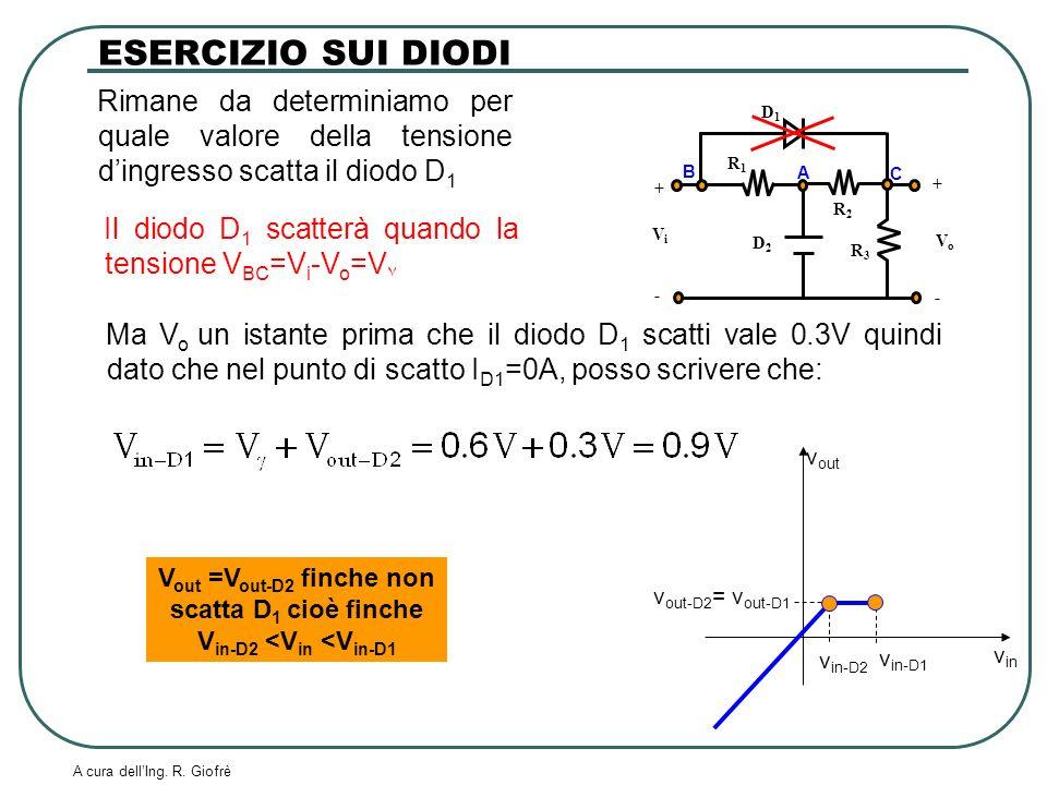 A cura dellIng. R. Giofrè Rimane da determiniamo per quale valore della tensione dingresso scatta il diodo D 1 ESERCIZIO SUI DIODI V out =V out-D2 fin
