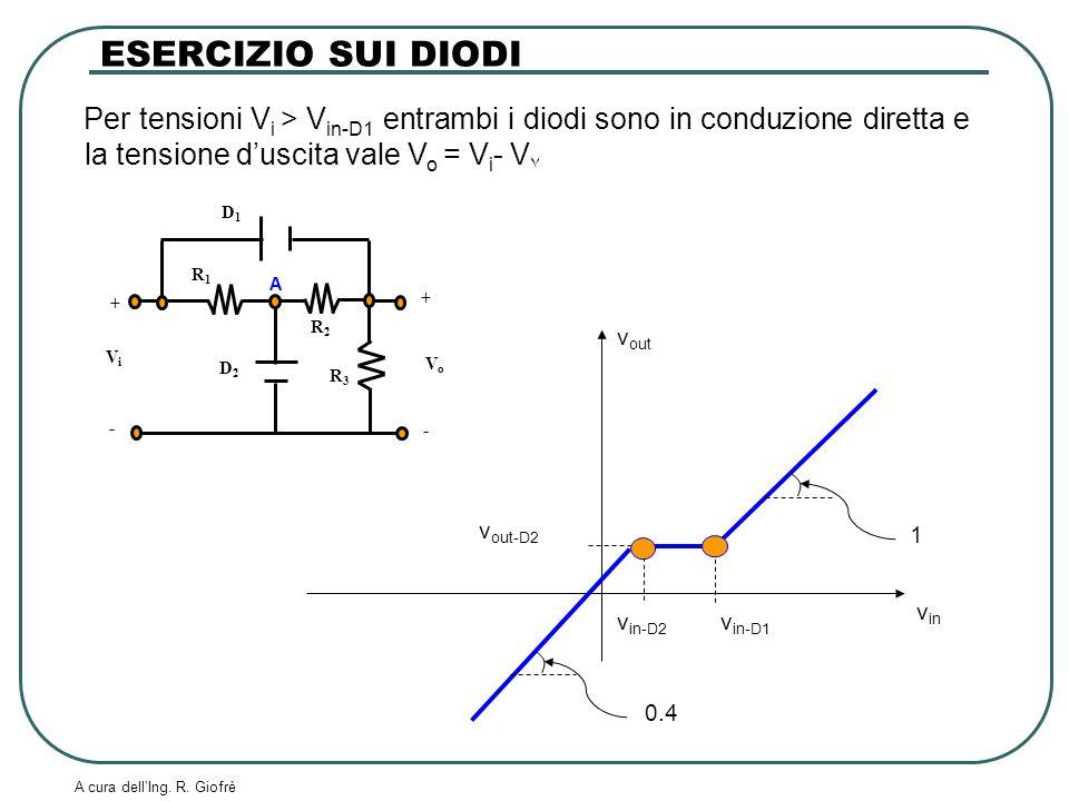 A cura dellIng. R. Giofrè Per tensioni V i > V in-D1 entrambi i diodi sono in conduzione diretta e la tensione duscita vale V o = V i - V ۷ ESERCIZIO
