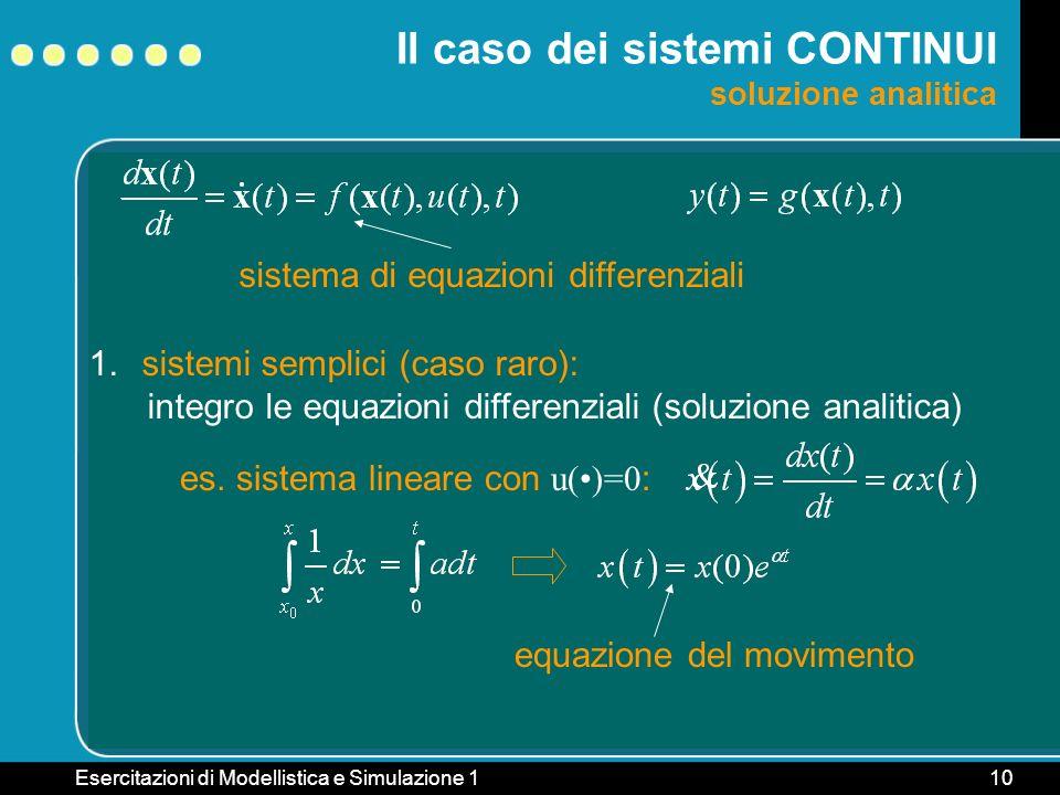 Esercitazioni di Modellistica e Simulazione 110 Il caso dei sistemi CONTINUI soluzione analitica sistema di equazioni differenziali 1.sistemi semplici