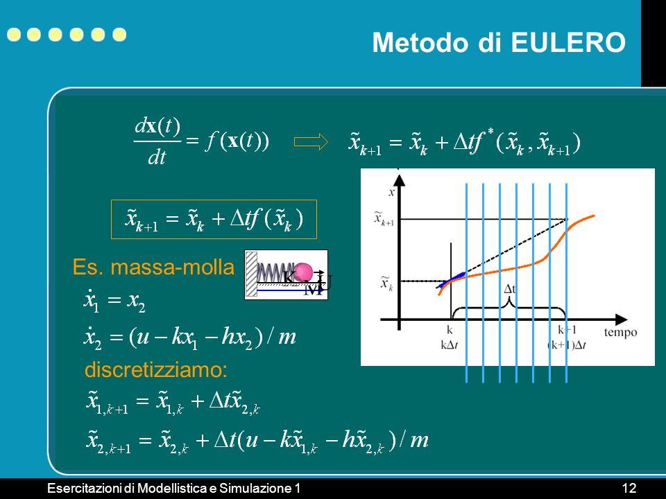 Esercitazioni di Modellistica e Simulazione 112 Metodo di EULERO discretizziamo: Es. massa-molla M K U