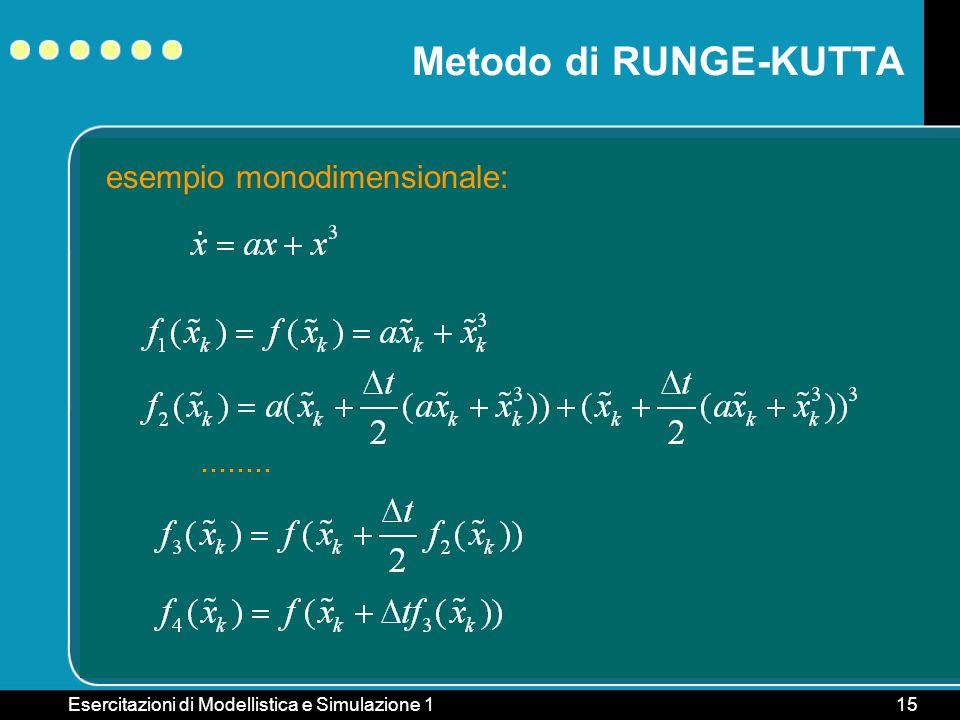 Esercitazioni di Modellistica e Simulazione 115 Metodo di RUNGE-KUTTA esempio monodimensionale:........