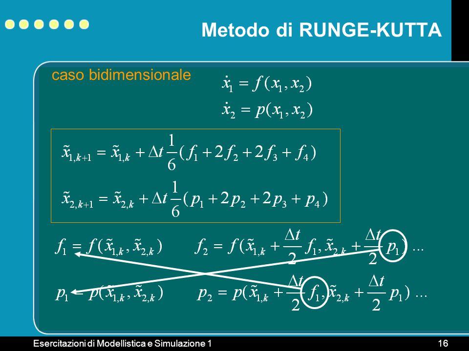 Esercitazioni di Modellistica e Simulazione 116 Metodo di RUNGE-KUTTA caso bidimensionale