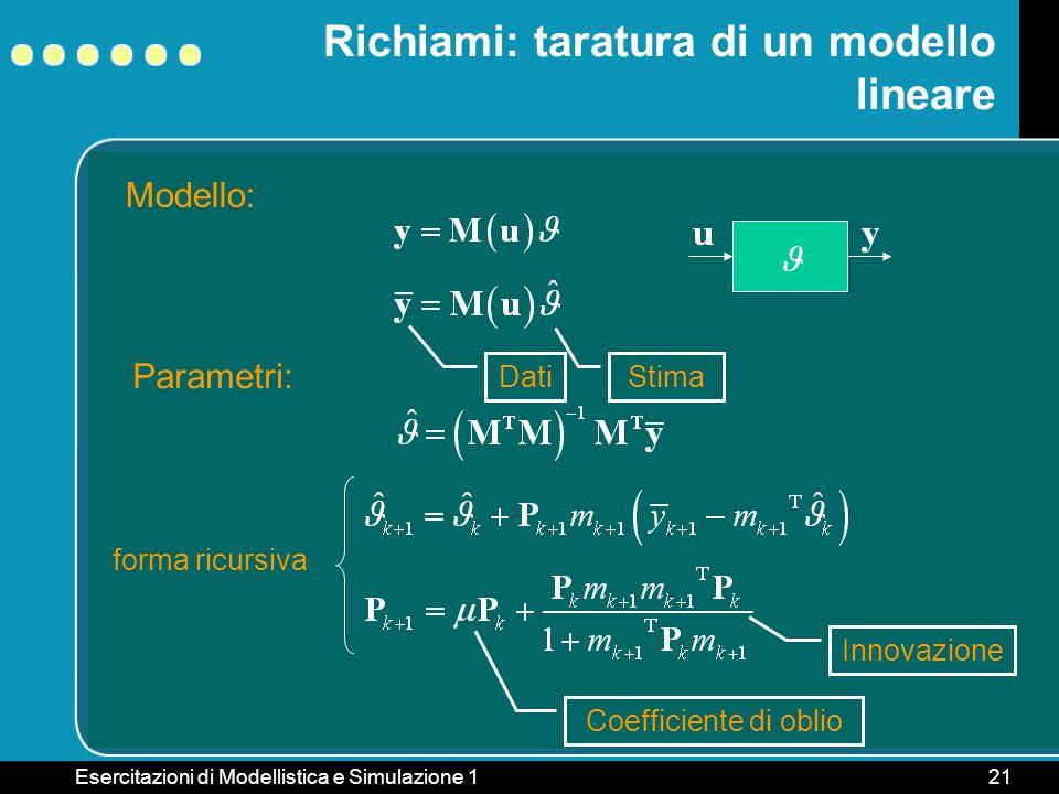 Esercitazioni di Modellistica e Simulazione 121 Richiami: taratura di un modello lineare Modello: Coefficiente di oblio Parametri: forma ricursiva Dat