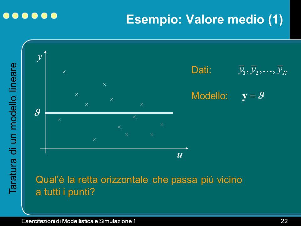 Esercitazioni di Modellistica e Simulazione 122 Esempio: Valore medio (1) Taratura di un modello lineare Dati: Modello: Qualè la retta orizzontale che