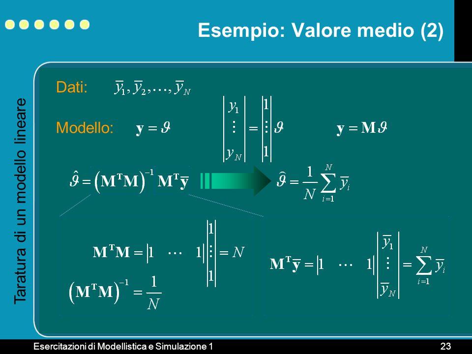 Esercitazioni di Modellistica e Simulazione 123 Esempio: Valore medio (2) Dati: Modello: Taratura di un modello lineare